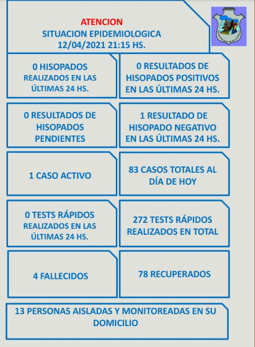huanchilla 13