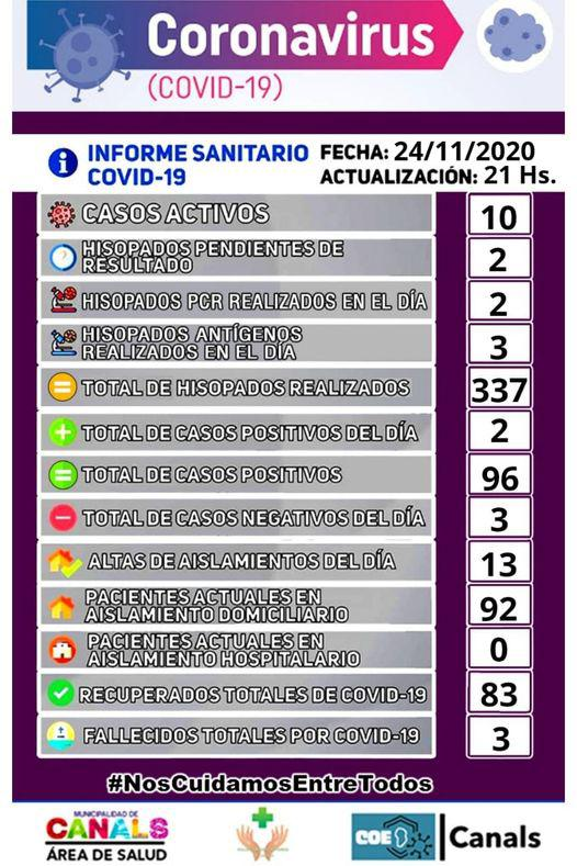 covid canals 24